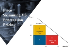 Price Skimming Vs Penetration Pricing Ppt PowerPoint Presentation Outline Influencers