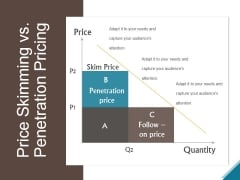 Price Skimming Vs Penetration Pricing Ppt PowerPoint Presentation Outline