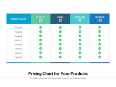 Pricing Chart For Four Products Ppt PowerPoint Presentation File Templates PDF