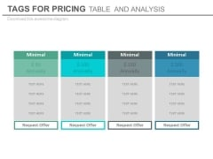 Pricing Comparison Table For Analysis Powerpoint Slides