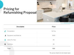 Pricing For Refurnishing Proposal Ppt PowerPoint Presentation Summary Graphic Images