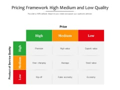 Pricing Framework High Medium And Low Quality Ppt PowerPoint Presentation Outline Graphics PDF