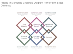 Pricing In Marketing Channels Diagram Powerpoint Slides Download