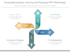Pricing Manipulations Invoicing And Packaging Ppt Slide Design