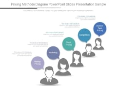 Pricing Methods Diagram Powerpoint Slides Presentation Sample