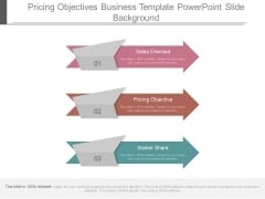 Pricing Objectives Business Template Powerpoint Slide Background