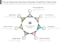 Pricing Objectives Business Template Powerpoint Slide Deck