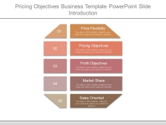 Pricing Objectives Business Template Powerpoint Slide Introduction