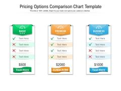 Pricing Options Comparison Chart Template Ppt PowerPoint Presentation Infographic Template Designs PDF