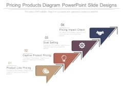 Pricing Products Diagram Powerpoint Slide Designs
