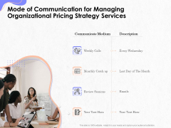 Pricing Profitability Management Mode Of Communication For Managing Organizational Strategy Services Topics PDF