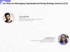 Pricing Profitability Management Our Team For Managing Organizational Pricing Strategy Services Formats PDF