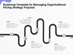 Pricing Profitability Management Roadmap Template For Managing Organizational Pricing Strategy Proposal Portrait PDF