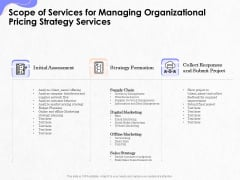 Pricing Profitability Management Scope Of Services For Managing Organizational Pricing Strategy Services Guidelines PDF