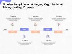 Pricing Profitability Management Timeline Template For Managing Organizational Pricing Strategy Proposal Diagrams PDF