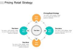 Pricing Retail Strategy Ppt PowerPoint Presentation Model Example Cpb