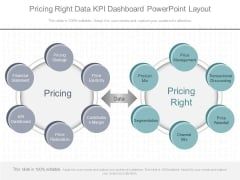 Pricing Right Data Kpi Dashboard Powerpoint Layout