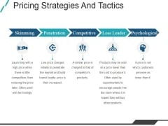 Pricing Strategies And Tactics Ppt PowerPoint Presentation Background Images
