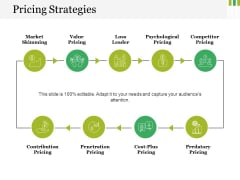 Pricing Strategies Ppt PowerPoint Presentation Outline Examples