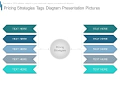 Pricing Strategies Tags Diagram Presentation Pictures