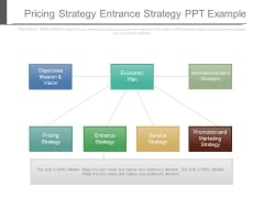 Pricing Strategy Entrance Strategy Ppt Example