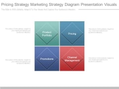 Pricing Strategy Marketing Strategy Diagram Presentation Visuals
