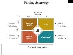 Pricing Strategy Ppt PowerPoint Presentation Slides Professional