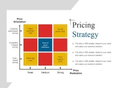 Pricing Strategy Template 1 Ppt PowerPoint Presentation Gallery Design Inspiration