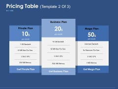 Pricing Table Template Ppt PowerPoint Presentation Styles Guide