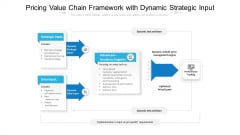 Pricing Value Chain Framework With Dynamic Strategic Input Ppt Powerpoint Presentation File Slide Portrait PDF