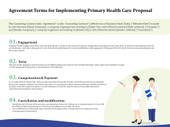 Primary Healthcare Implementation Service Agreement Terms For Implementing Primary Health Care Proposal Introduction PDF