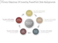 Primary Objectives Of Investing Powerpoint Slide Backgrounds