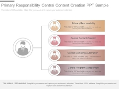 Primary Responsibility Central Content Creation Ppt Sample