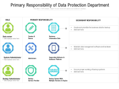 Primary Responsibility Of Data Protection Department Ppt PowerPoint Presentation Styles Layout PDF