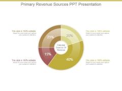 Primary Revenue Sources Ppt Presentation