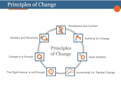 Principles Of Change Ppt PowerPoint Presentation Design Templates