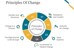 Principles Of Change Ppt PowerPoint Presentation Infographics