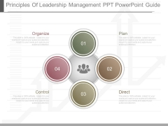 Principles Of Leadership Management Ppt Powerpoint Guide