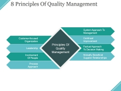 Principles Of Quality Management Ppt PowerPoint Presentation Layouts Influencers