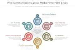 Print Communications Social Media Powerpoint Slides