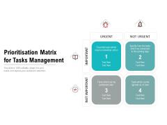 Prioritisation Matrix For Tasks Management Ppt PowerPoint Presentation Ideas Visual Aids PDF