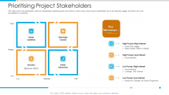 Prioritising Project Stakeholders Portrait PDF