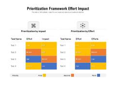 Prioritization Framework Effort Impact Ppt PowerPoint Presentation File Shapes PDF