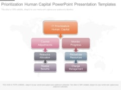 Prioritization Human Capital Powerpoint Presentation Templates