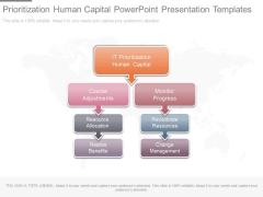 Prioritization Human Capital Powerpoint Presentation Templates
