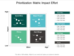 Prioritization Matrix Impact Effort Ppt PowerPoint Presentation Gallery Master Slide