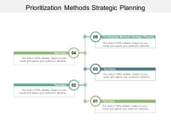 Prioritization Methods Strategic Planning Ppt PowerPoint Presentation Ideas Layouts Cpb