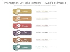 Prioritization Of Risks Template Powerpoint Images