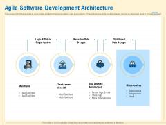 Prioritization Techniques For Software Development And Testing Agile Software Development Architecture Designs PDF