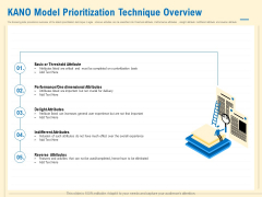 Prioritization Techniques For Software Development And Testing KANO Model Prioritization Technique Overview Slides PDF